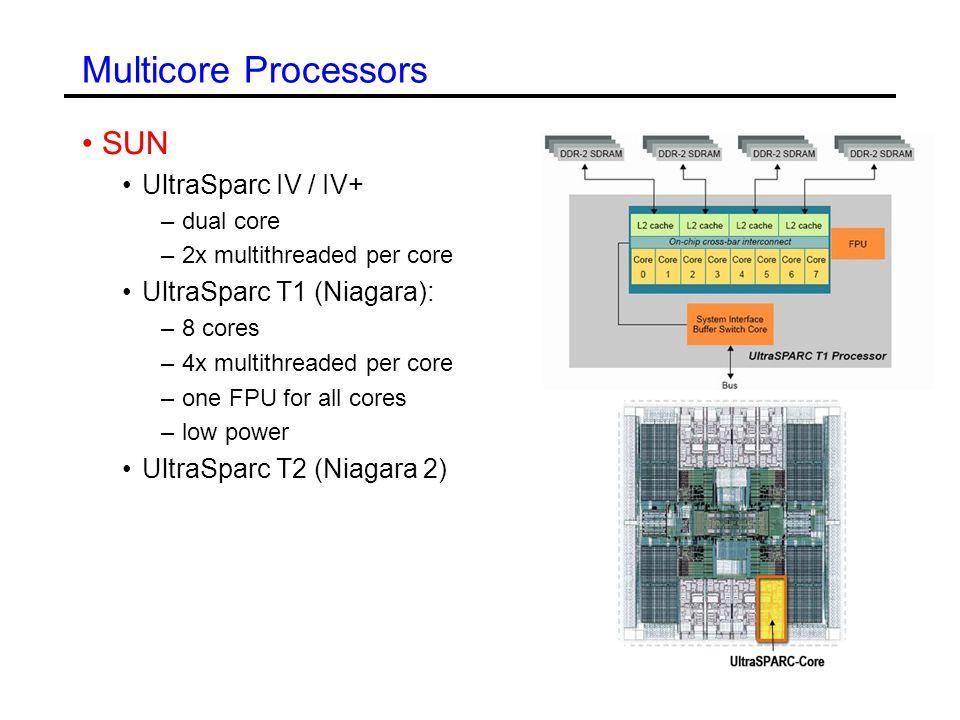 Multicore Processors SUN UltraSparc IV / IV+ –dual core –2x multithreaded per core UltraSparc T1 (Niagara): –8 cores –4x multithreaded per core –one FPU for all cores –low power UltraSparc T2 (Niagara 2)