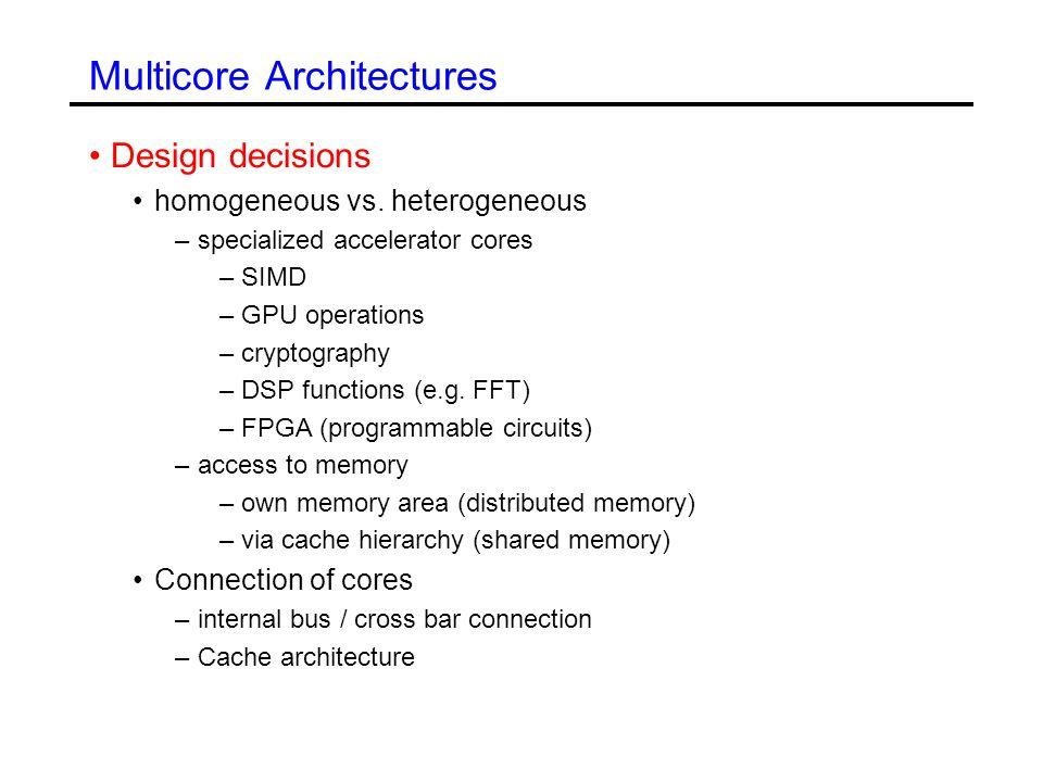 Multicore Architectures Design decisions homogeneous vs.