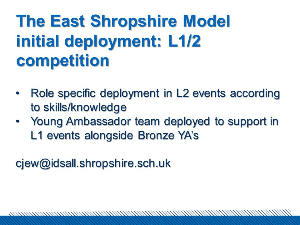The East Shropshire Model initial deployment: L1/2 competition Role specific deployment in L2 events according to skills/knowledgeRole specific deployment in L2 events according to skills/knowledge Young Ambassador team deployed to support in L1 events alongside Bronze YA'sYoung Ambassador team deployed to support in L1 events alongside Bronze YA'scjew@idsall.shropshire.sch.uk