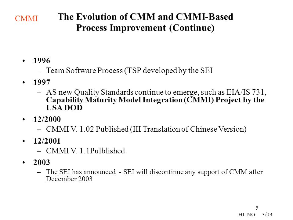 CMMI 26 HUNG 3/03 CMMI Training Model Introduction to CMMI (Member of SCAMPI assessment team required) Intermediate Training Instructor Training Lead Appraiser