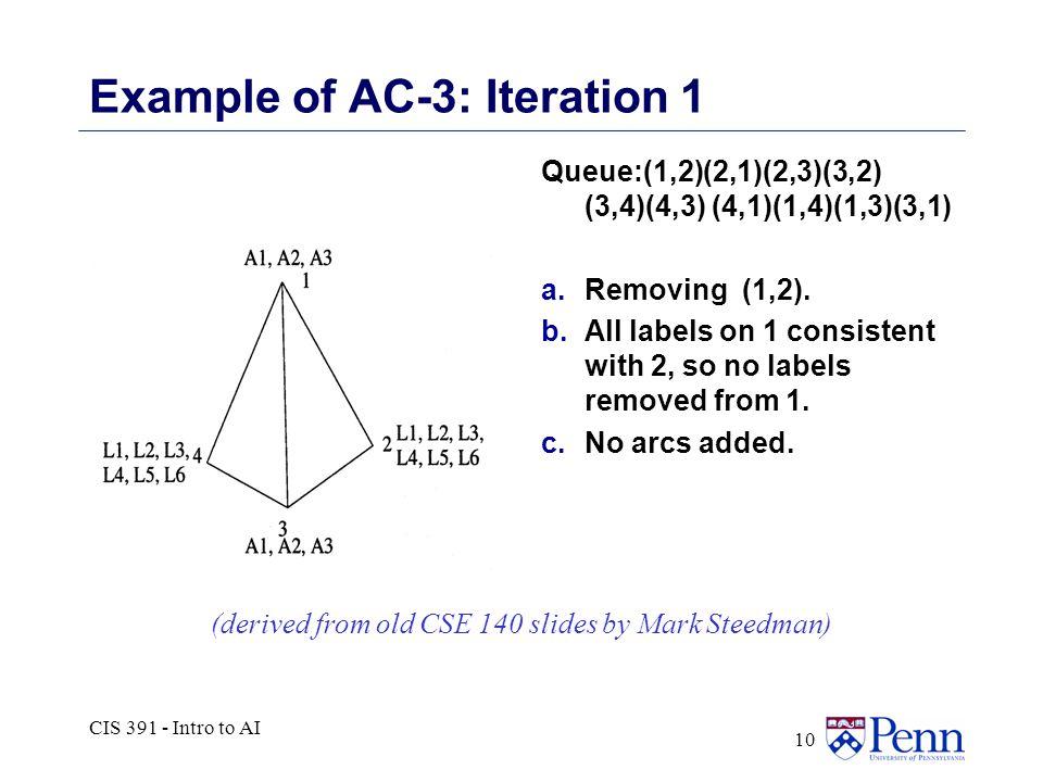 CIS 391 - Intro to AI 10 Queue:(1,2)(2,1)(2,3)(3,2) (3,4)(4,3) (4,1)(1,4)(1,3)(3,1) a.Removing (1,2).