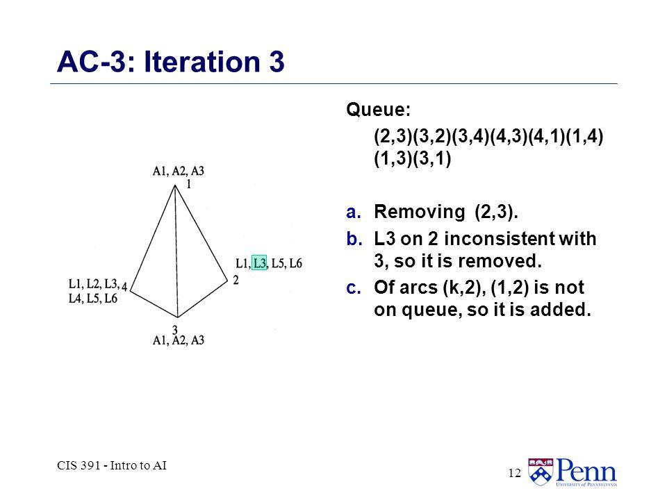 CIS 391 - Intro to AI 12 AC-3: Iteration 3 Queue: (2,3)(3,2)(3,4)(4,3)(4,1)(1,4) (1,3)(3,1) a.Removing (2,3).