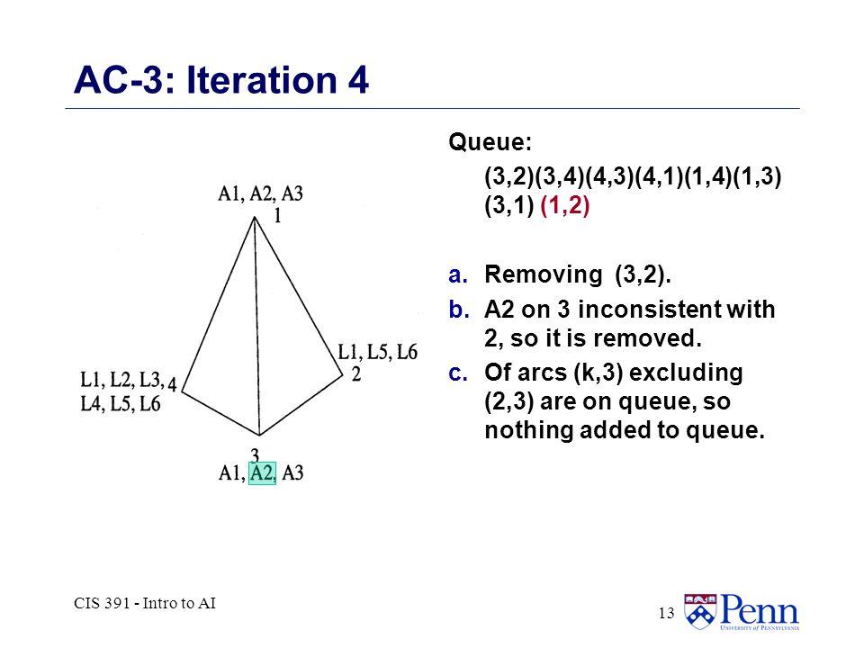 CIS 391 - Intro to AI 13 AC-3: Iteration 4 Queue: (3,2)(3,4)(4,3)(4,1)(1,4)(1,3) (3,1) (1,2) a.Removing (3,2).