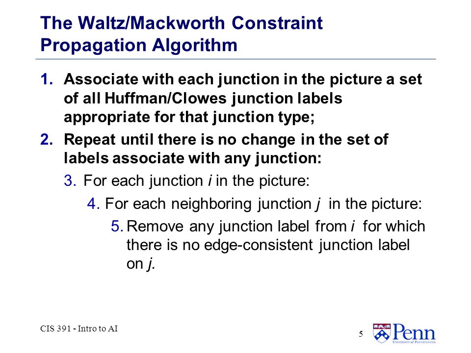 CIS 391 - Intro to AI 5 The Waltz/Mackworth Constraint Propagation Algorithm 1.Associate with each junction in the picture a set of all Huffman/Clowes junction labels appropriate for that junction type; 2.Repeat until there is no change in the set of labels associate with any junction: 3.For each junction i in the picture: 4.For each neighboring junction j in the picture: 5.Remove any junction label from i for which there is no edge-consistent junction label on j.