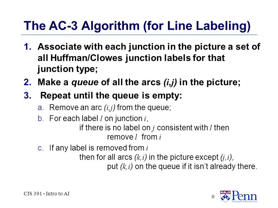 CIS 391 - Intro to AI 9 The AC-3 Algorithm (for Line Labeling) 1.Associate with each junction in the picture a set of all Huffman/Clowes junction labels for that junction type; 2.Make a queue of all the arcs ( i,j ) in the picture; 3.