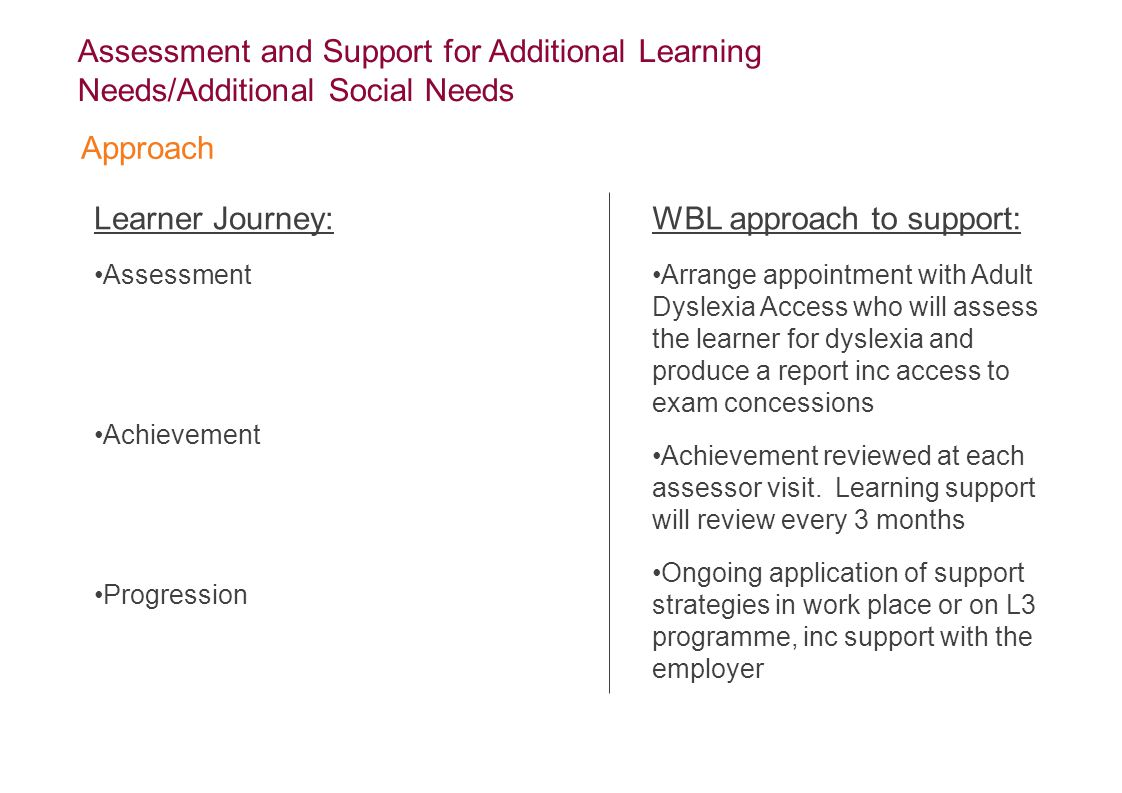 Learner Journey: Assessment Achievement Progression WBL approach to support: Arrange appointment with Adult Dyslexia Access who will assess the learne