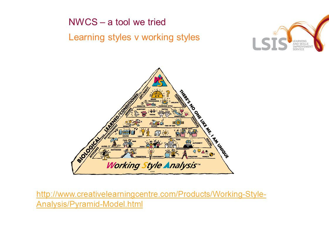 NWCS – a tool we tried Learning styles v working styles http://www.creativelearningcentre.com/Products/Working-Style- Analysis/Pyramid-Model.html