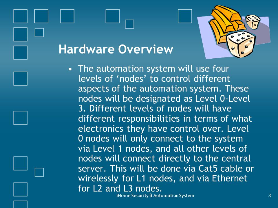 iHome Security & Automation System14 Software Description- iHome Control Center The Control Center will provide the user with access to control all devices in the iHome Automation System, as well as administrative actions, such as laying out new floor plans for the user's home, adding new nodes, changing scheduling, etc.