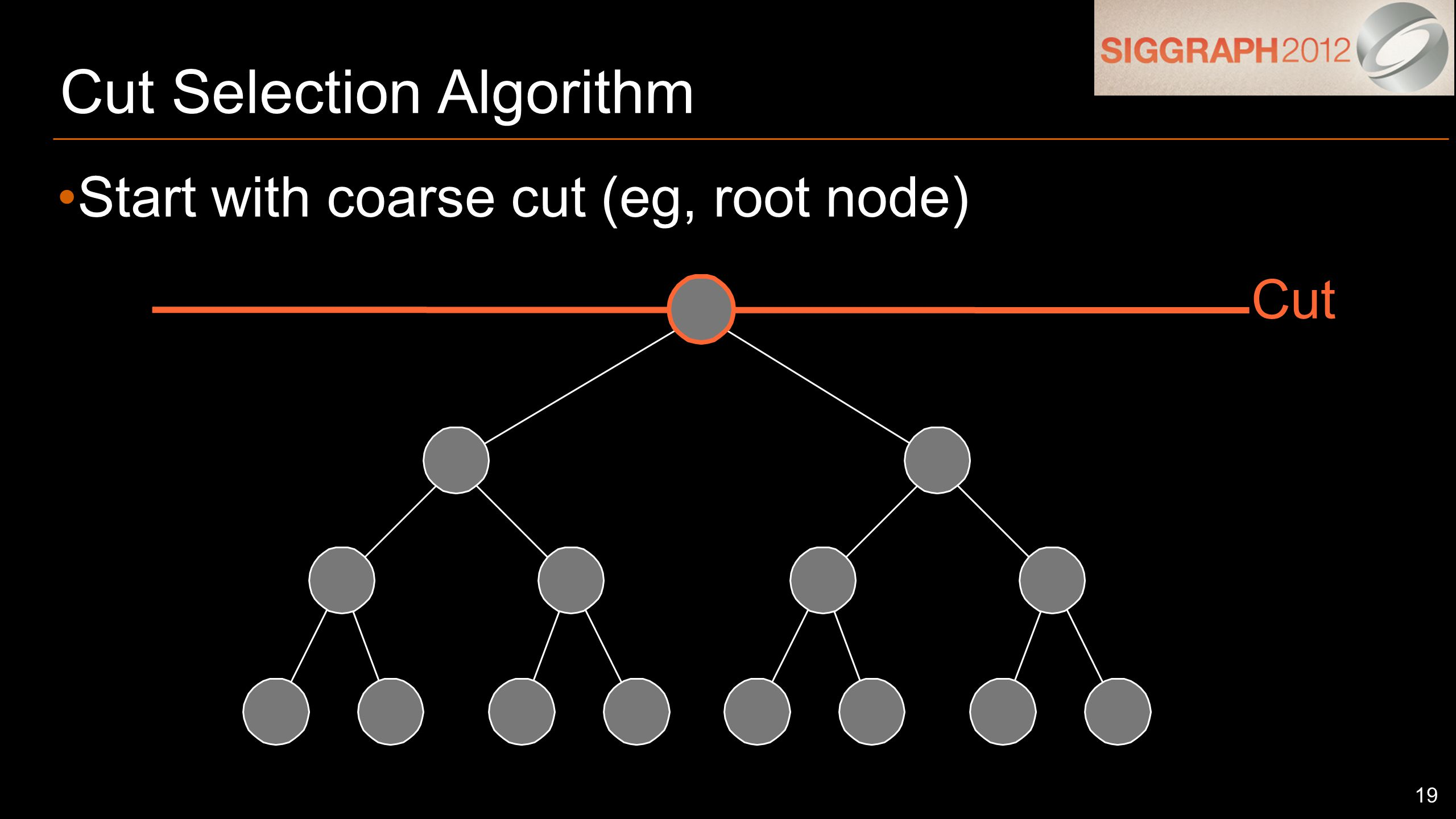 19 Cut Selection Algorithm Start with coarse cut (eg, root node) Cut