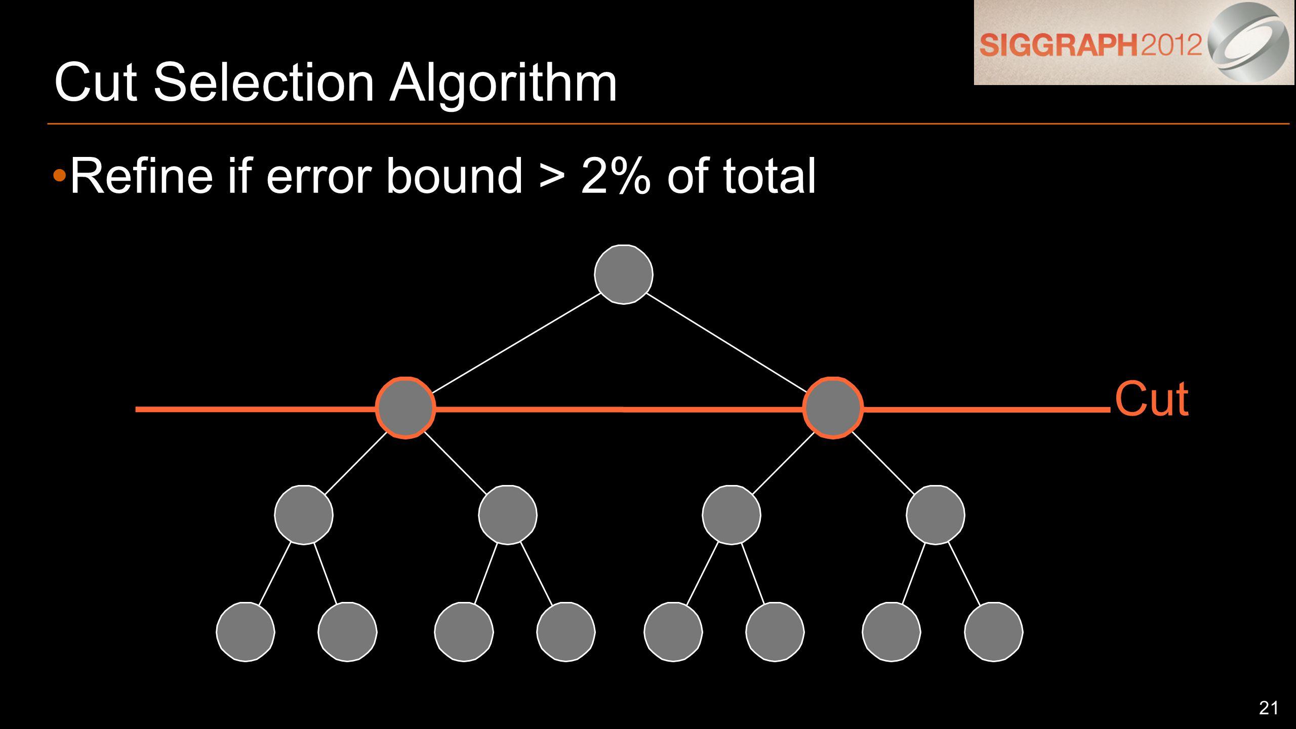 21 Cut Selection Algorithm Refine if error bound > 2% of total Cut