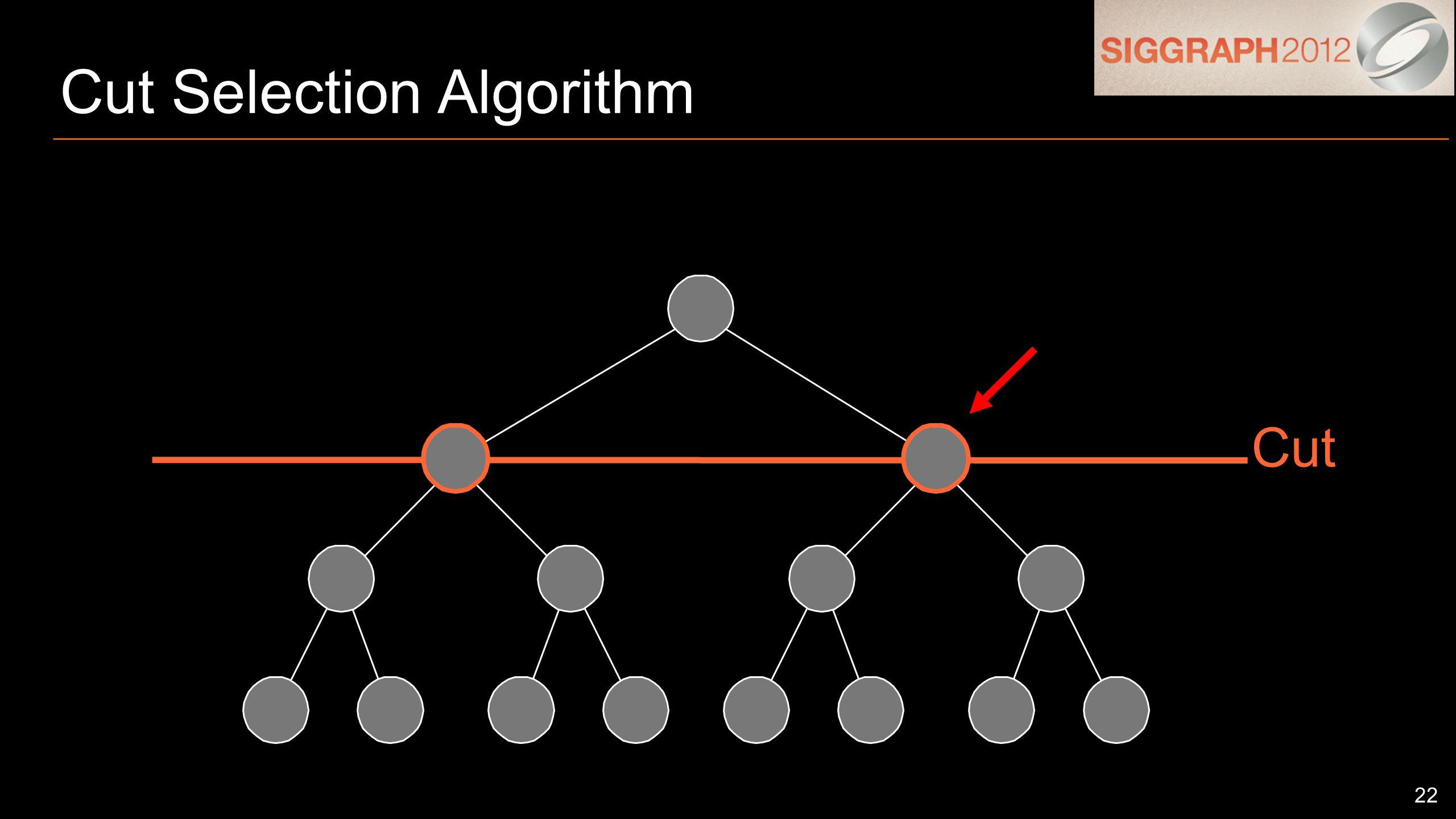 22 Cut Selection Algorithm Cut