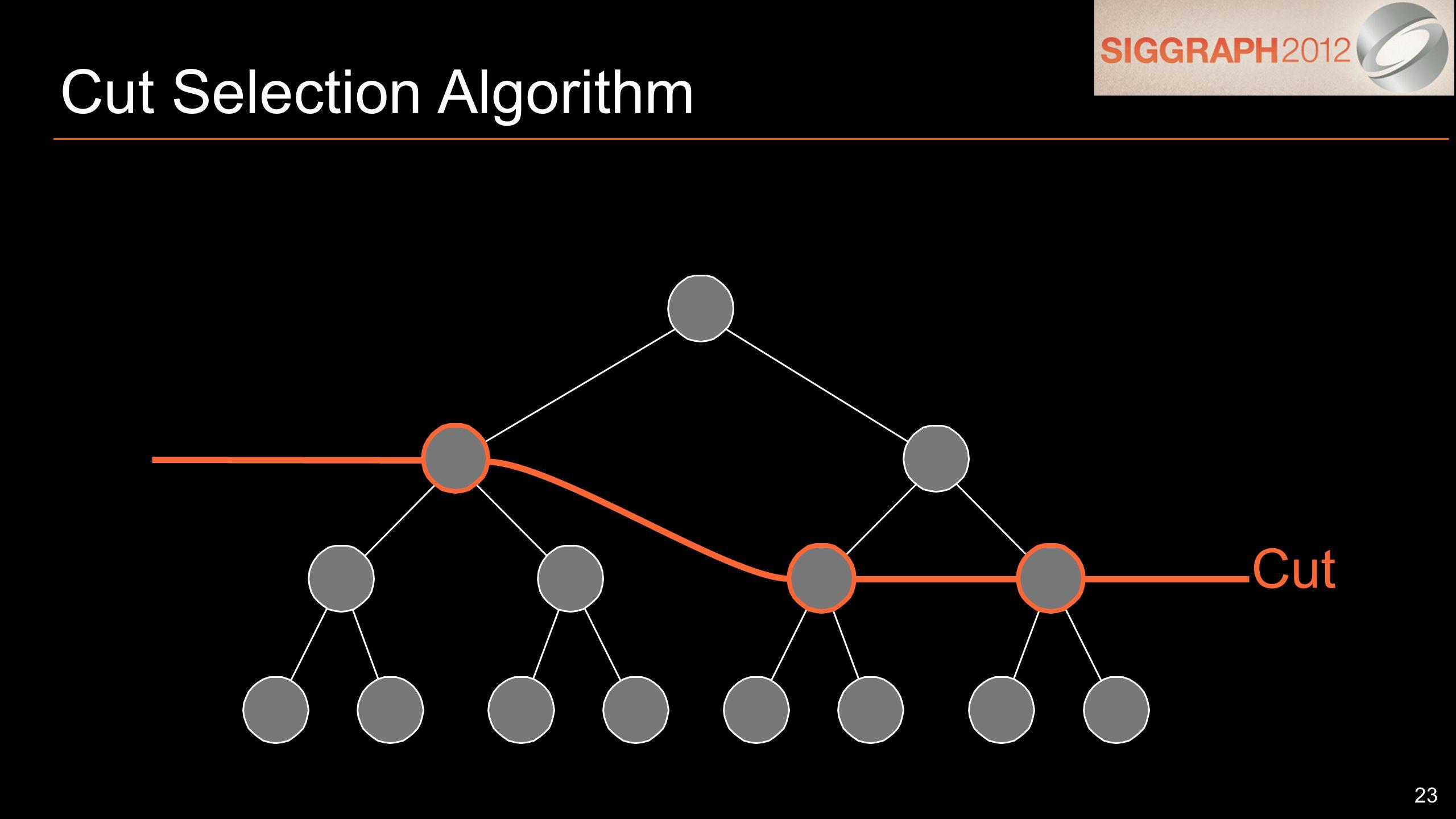 23 Cut Selection Algorithm Cut