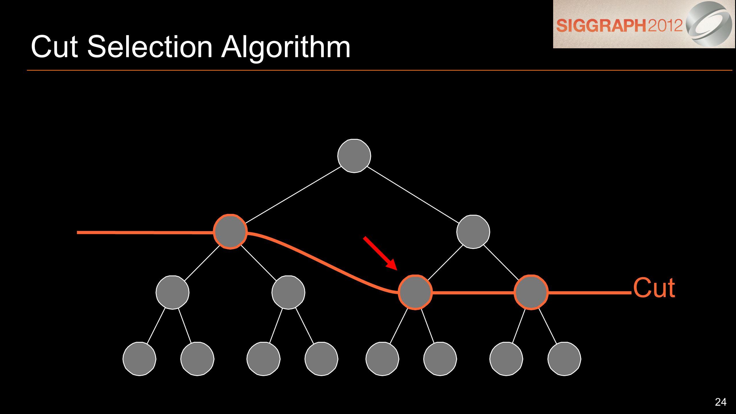 24 Cut Selection Algorithm Cut