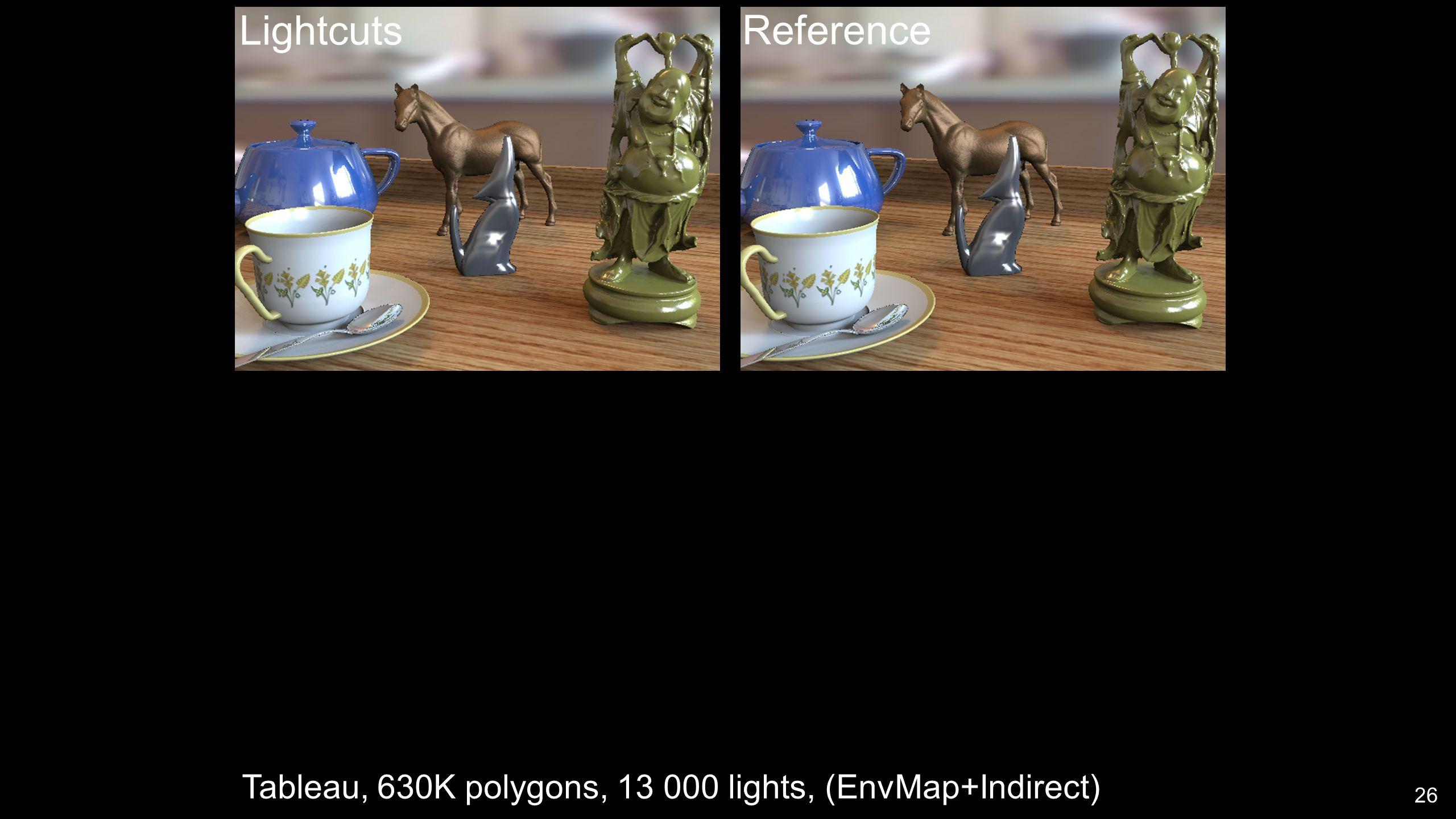 26 Lightcuts Reference Tableau, 630K polygons, 13 000 lights, (EnvMap+Indirect)