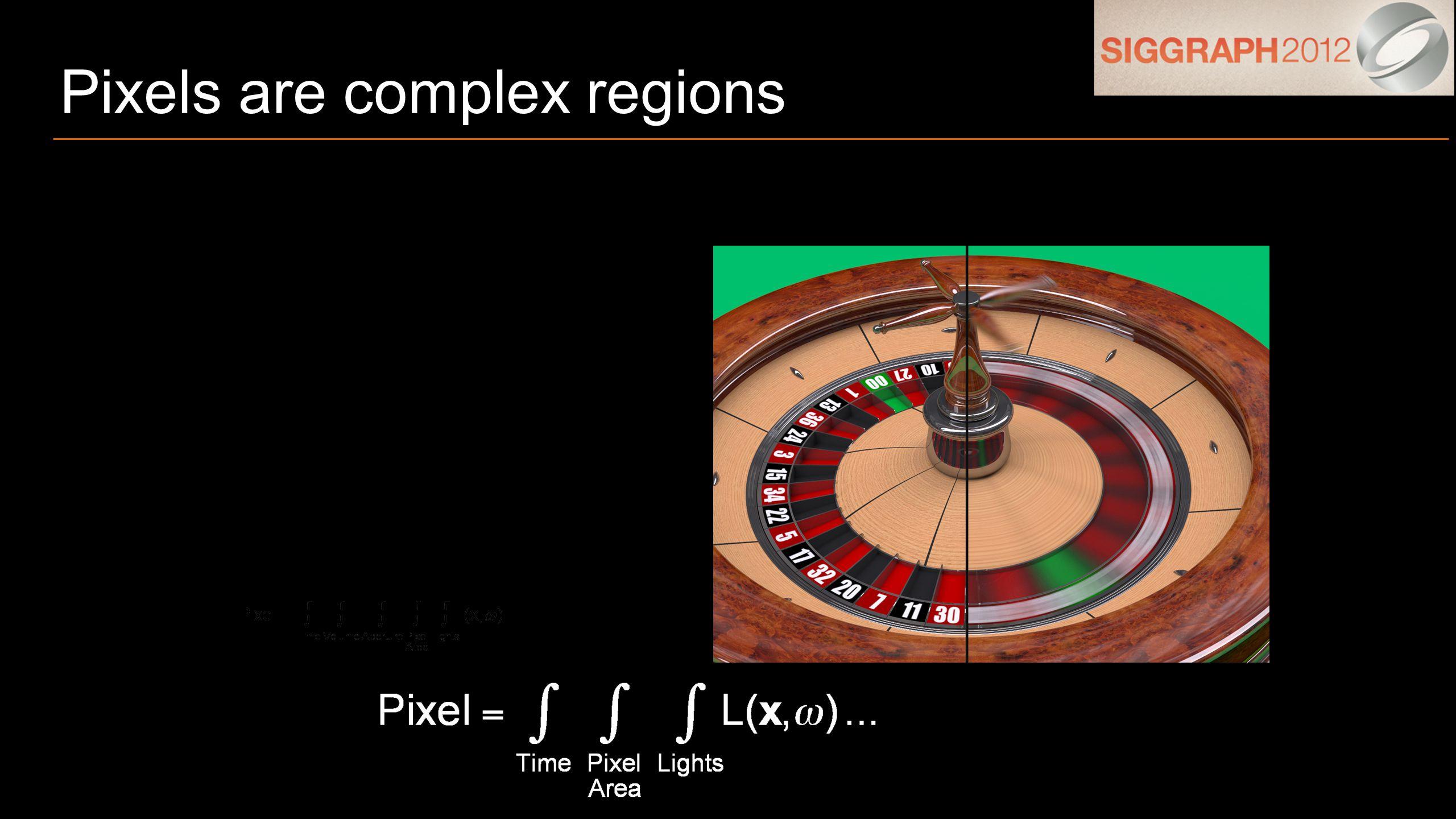 Pixels are complex regions