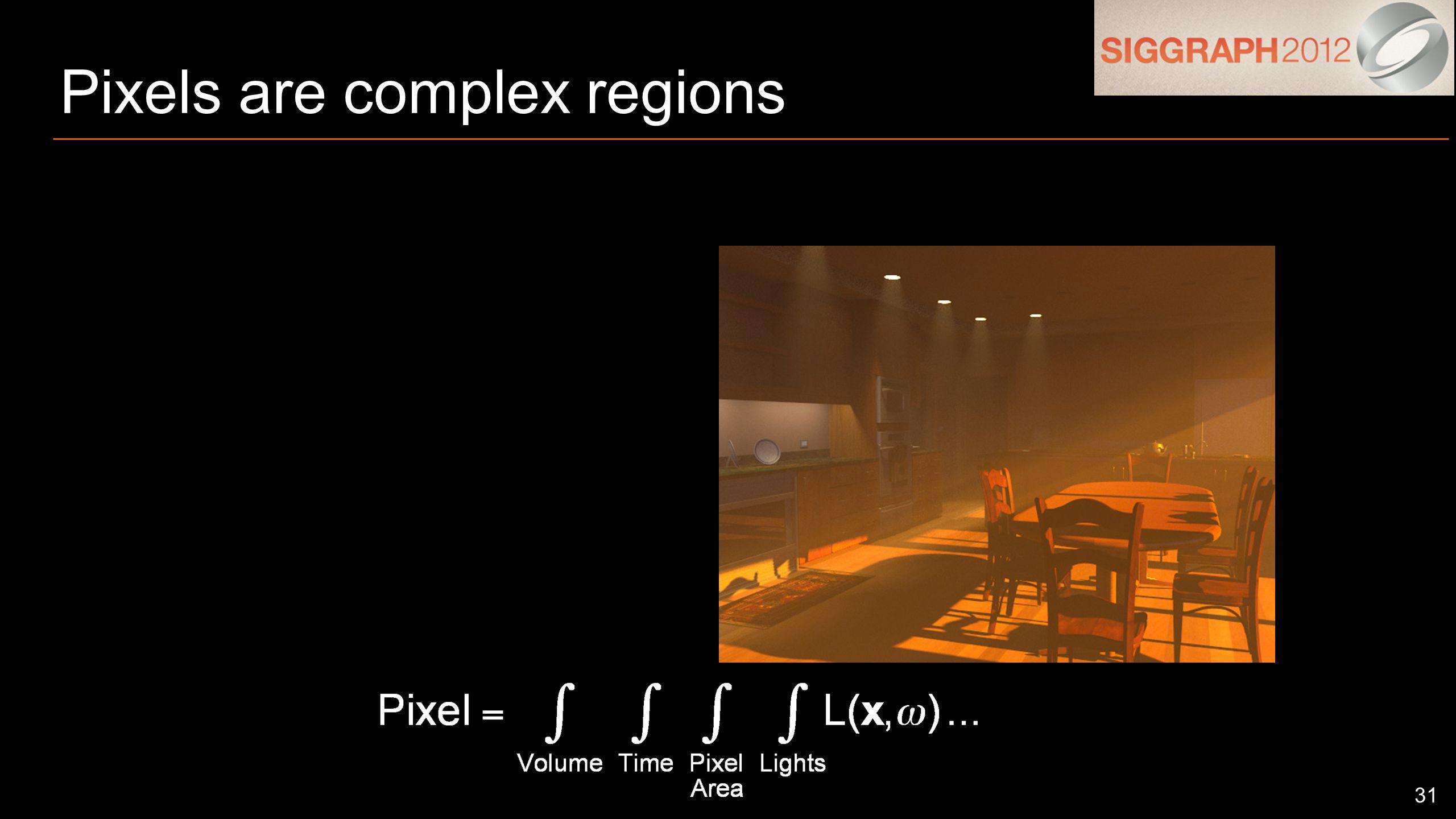 31 Pixels are complex regions