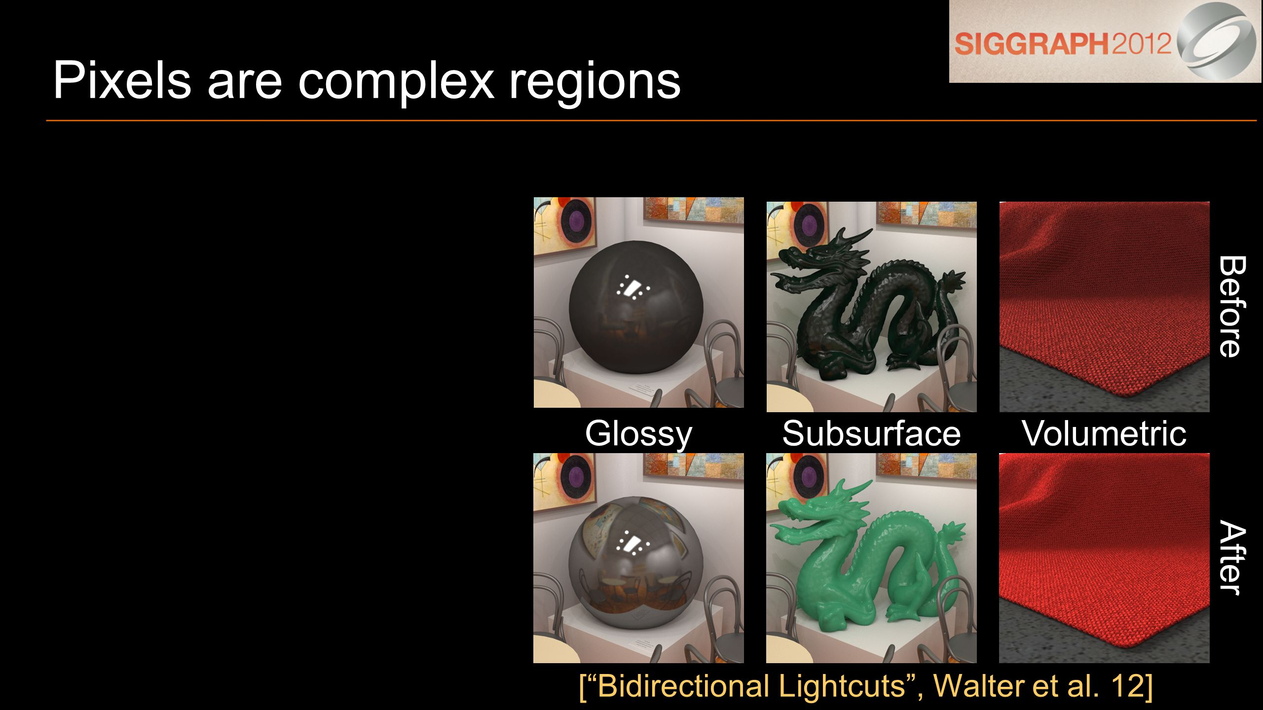 Glossy SubsurfaceVolumetric [ Bidirectional Lightcuts , Walter et al. 12] Before After