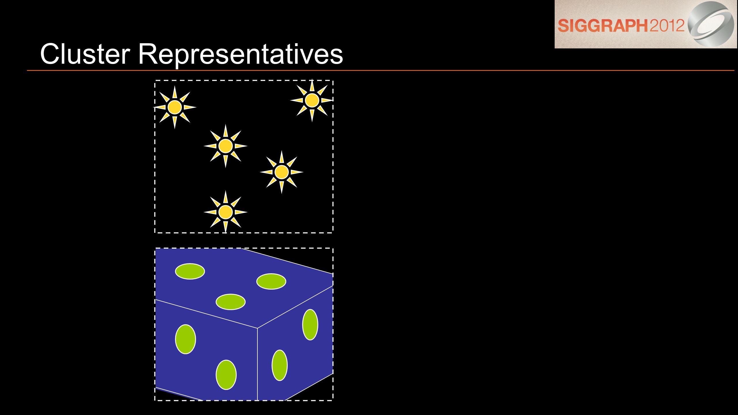 Cluster Representatives