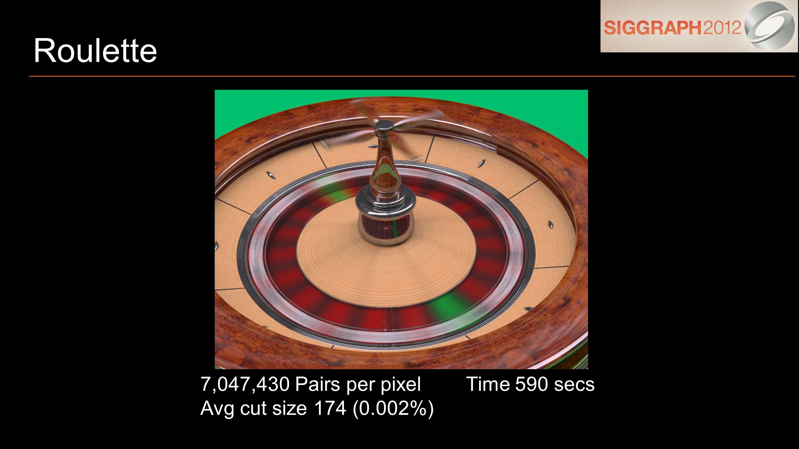 Roulette 7,047,430 Pairs per pixel Time 590 secs Avg cut size 174 (0.002%)