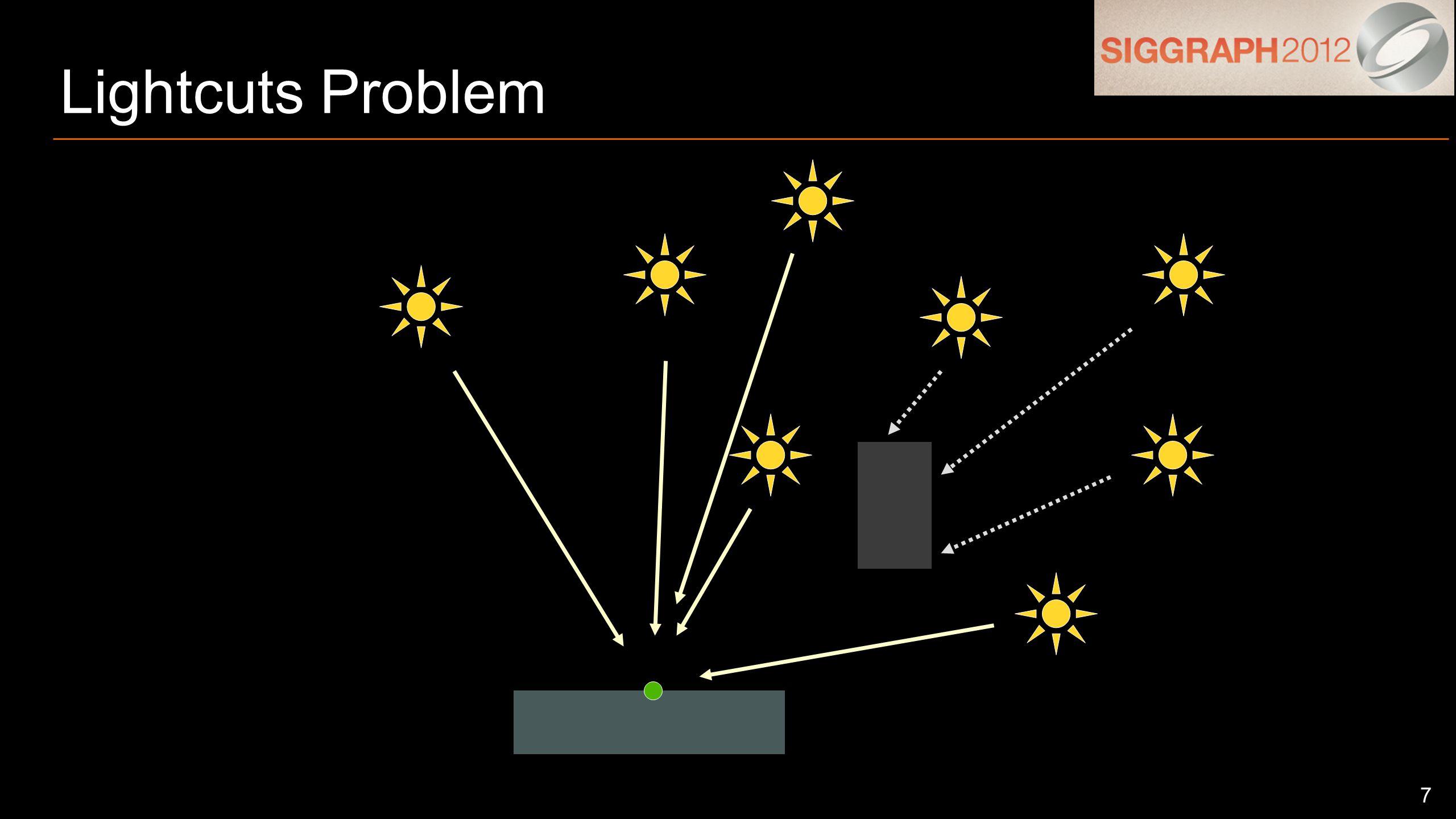 7 Lightcuts Problem