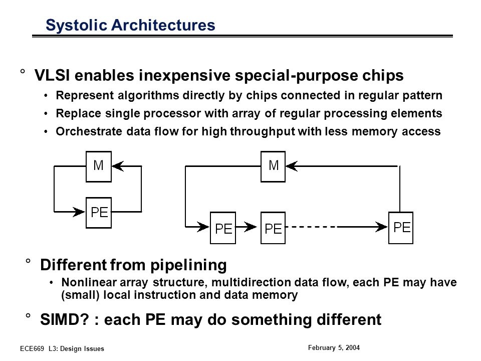 ECE669 L3: Design Issues February 5, 2004 Systolic Architectures °VLSI enables inexpensive special-purpose chips Represent algorithms directly by chips connected in regular pattern Replace single processor with array of regular processing elements Orchestrate data flow for high throughput with less memory access °Different from pipelining Nonlinear array structure, multidirection data flow, each PE may have (small) local instruction and data memory °SIMD.