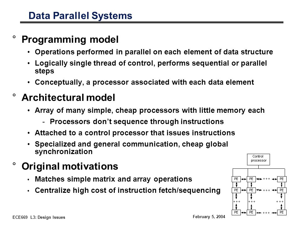 ECE669 L3: Design Issues February 5, 2004 Data Parallel Systems °Programming model Operations performed in parallel on each element of data structure Logically single thread of control, performs sequential or parallel steps Conceptually, a processor associated with each data element °Architectural model Array of many simple, cheap processors with little memory each -Processors don't sequence through instructions Attached to a control processor that issues instructions Specialized and general communication, cheap global synchronization °Original motivations Matches simple matrix and array operations Centralize high cost of instruction fetch/sequencing