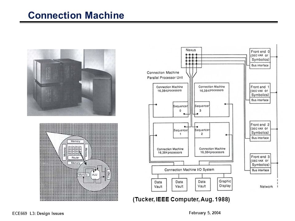 ECE669 L3: Design Issues February 5, 2004 Connection Machine (Tucker, IEEE Computer, Aug. 1988)