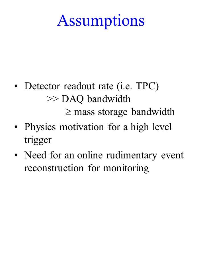 Assumptions Detector readout rate (i.e.