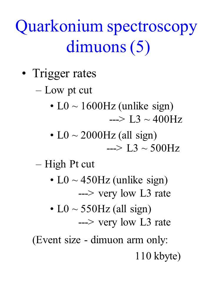 Quarkonium spectroscopy dimuons (5) Trigger rates –Low pt cut L0 ~ 1600Hz (unlike sign) ---> L3 ~ 400Hz L0 ~ 2000Hz (all sign) ---> L3 ~ 500Hz –High Pt cut L0 ~ 450Hz (unlike sign) ---> very low L3 rate L0 ~ 550Hz (all sign) ---> very low L3 rate (Event size - dimuon arm only: 110 kbyte)