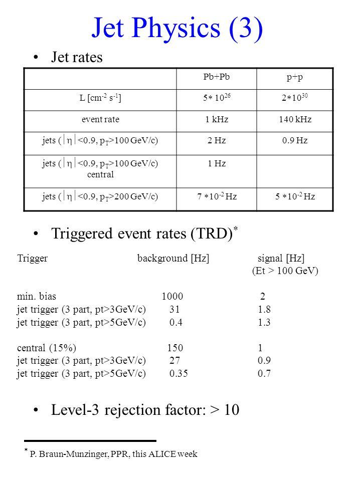 Jet Physics (3) Jet rates Pb+Pbp+p L [cm -2 s -1 ] 5  10 26 2  10 30 event rate1 kHz140 kHz jets (  100 GeV/c) 2 Hz0.9 Hz jets (  100 GeV/c) central 1 Hz jets (  200 GeV/c)7  10 -2 Hz5  10 -2 Hz Triggered event rates (TRD) * Trigger background [Hz]signal [Hz] (Et > 100 GeV) min.