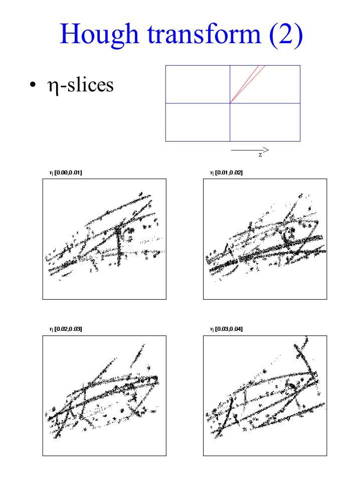 Hough transform (2)  -slices