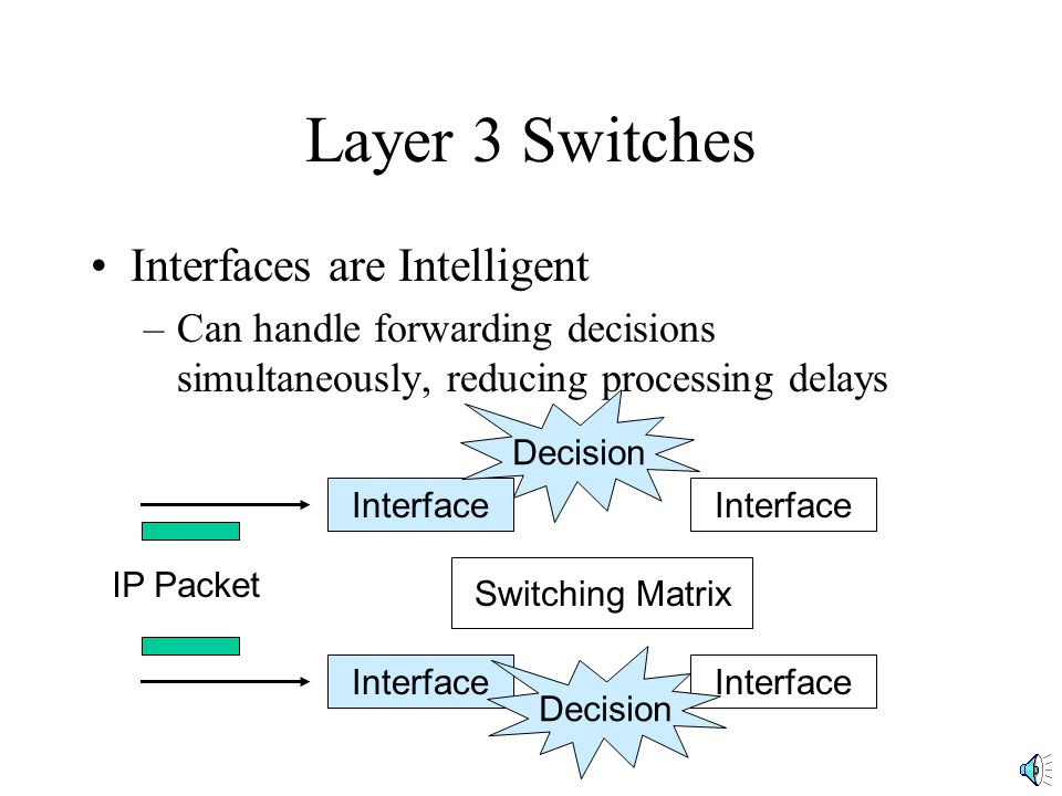 Layer 3 Switches Interfaces are Intelligent –Can handle forwarding decisions simultaneously, reducing processing delays Interface Switching Matrix IP Packet Decision