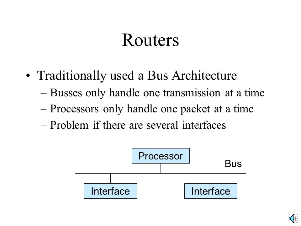 Routers Traditionally used a Bus Architecture –Busses only handle one transmission at a time –Processors only handle one packet at a time –Problem if there are several interfaces Processor Interface Bus