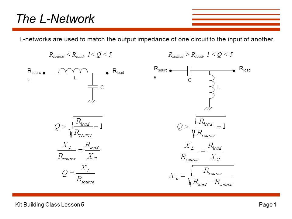 Kit Building Class Lesson 5Page 1 The L-Network L C R sourc e R load L-networks are used to match the output impedance of one circuit to the input of another.