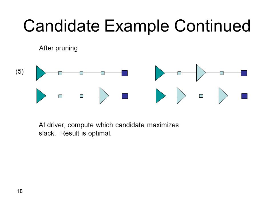 18 Candidate Example Continued After pruning (5) At driver, compute which candidate maximizes slack.