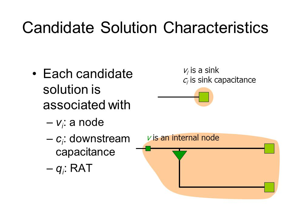 Candidate Solution Characteristics Each candidate solution is associated with –v i : a node –c i : downstream capacitance –q i : RAT v i is a sink c i