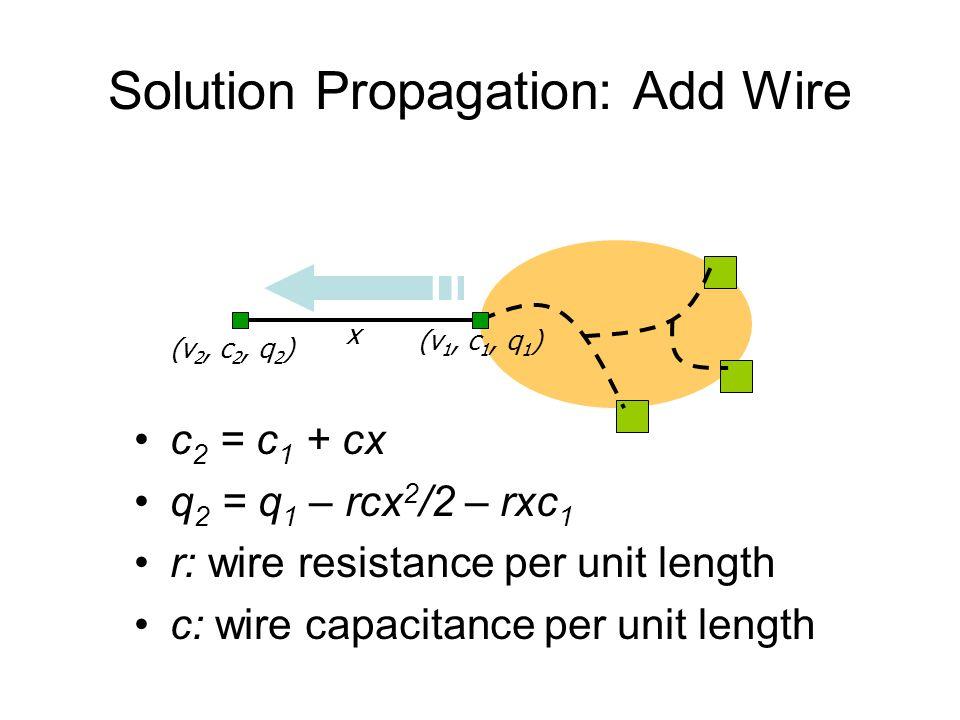 Solution Propagation: Add Wire c 2 = c 1 + cx q 2 = q 1 – rcx 2 /2 – rxc 1 r: wire resistance per unit length c: wire capacitance per unit length (v 1