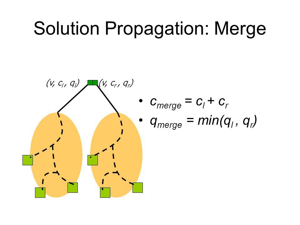 Solution Propagation: Merge c merge = c l + c r q merge = min(q l, q r ) (v, c l, q l )(v, c r, q r )