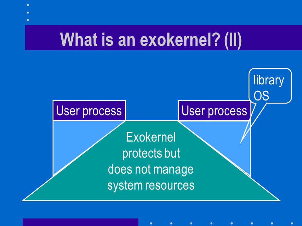 What is an exokernel? (II) Exokernel protects but does not manage system resources User process library OS