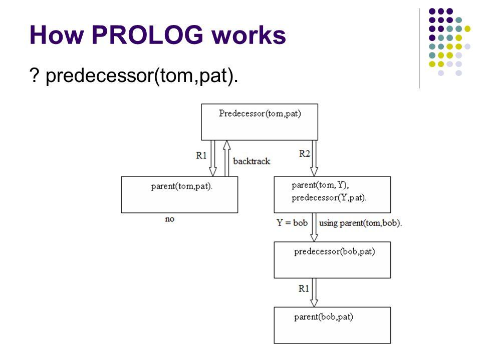 How PROLOG works ? predecessor(tom,pat).