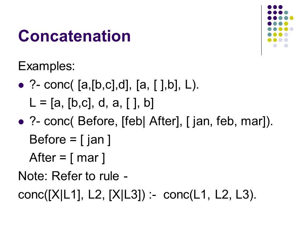 Concatenation Examples: ?- conc( [a,[b,c],d], [a, [ ],b], L). L = [a, [b,c], d, a, [ ], b] ?- conc( Before, [feb| After], [ jan, feb, mar]). Before =