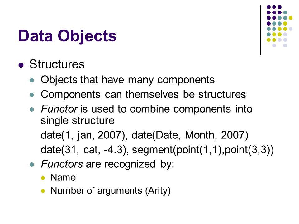 Concatenation Examples: ?- conc( [a,[b,c],d], [a, [ ],b], L).
