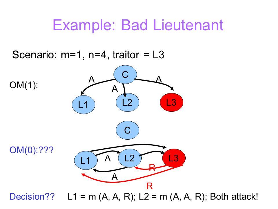 Example: Bad Lieutenant Scenario: m=1, n=4, traitor = L3 C L1 L3L2 A A A OM(1): OM(0): .