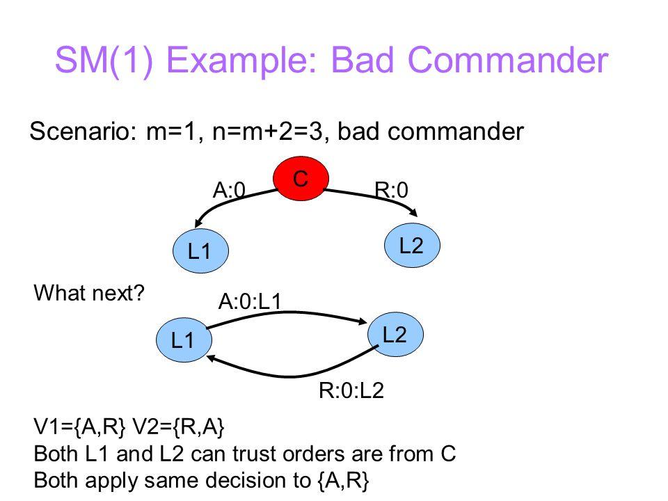 SM(1) Example: Bad Commander Scenario: m=1, n=m+2=3, bad commander C L1 L2 A:0R:0 What next.