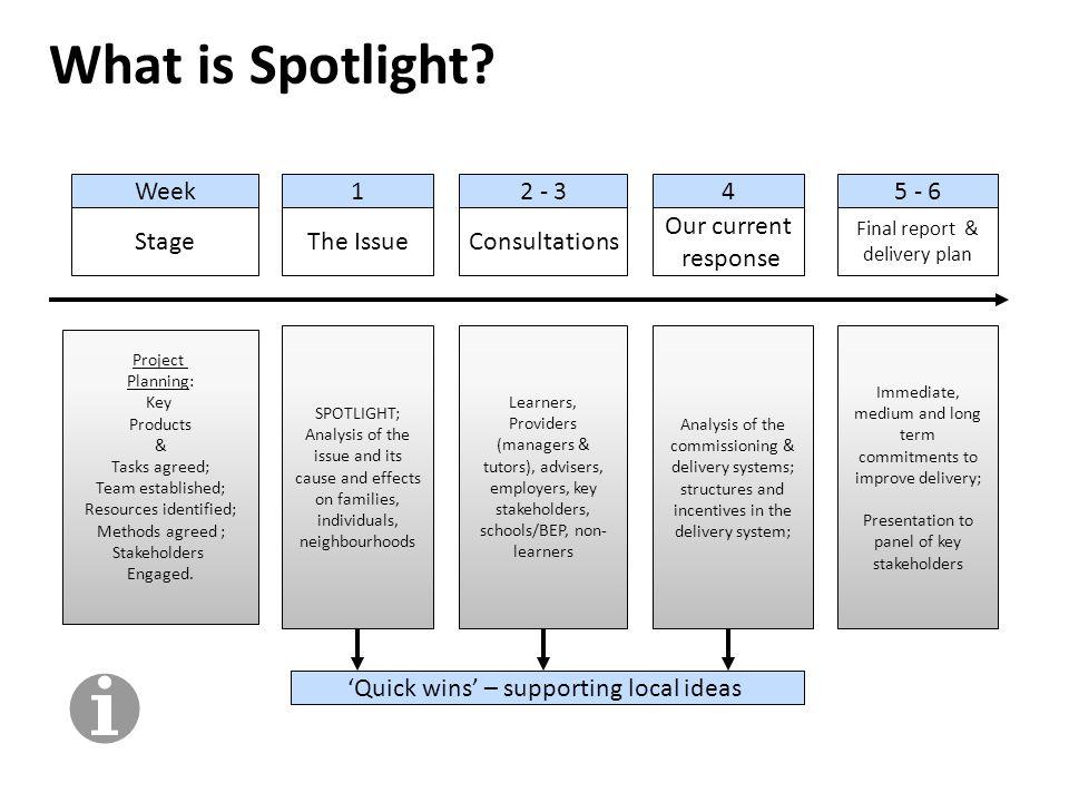 Why Spotlight on Adult Skills.