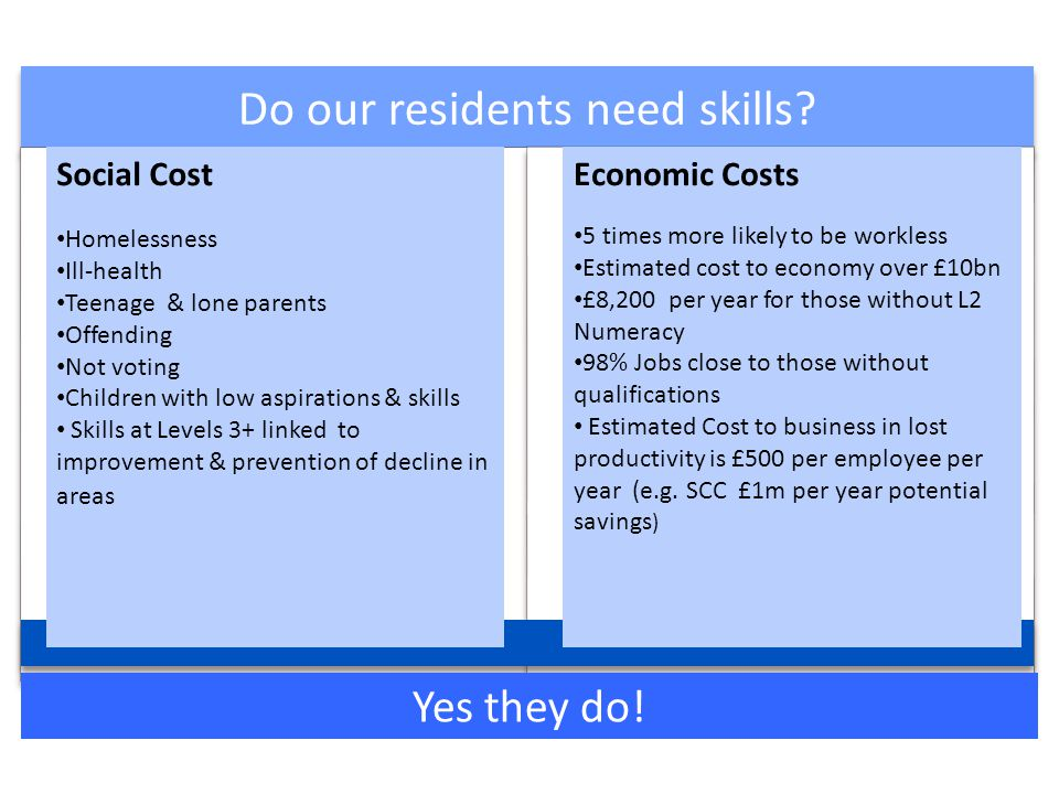 Do our residents need skills.