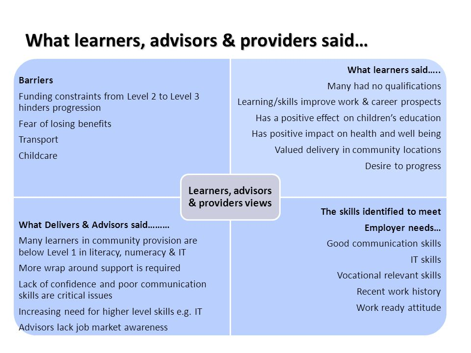 What learners, advisors & providers said… Barriers Funding constraints from Level 2 to Level 3 hinders progression Fear of losing benefits Transport Childcare What learners said…..