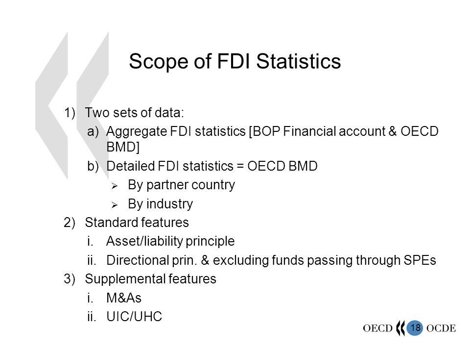 19 Aggregate FDI statistics [BPM6 & BMD4 ] Exhibit 1.