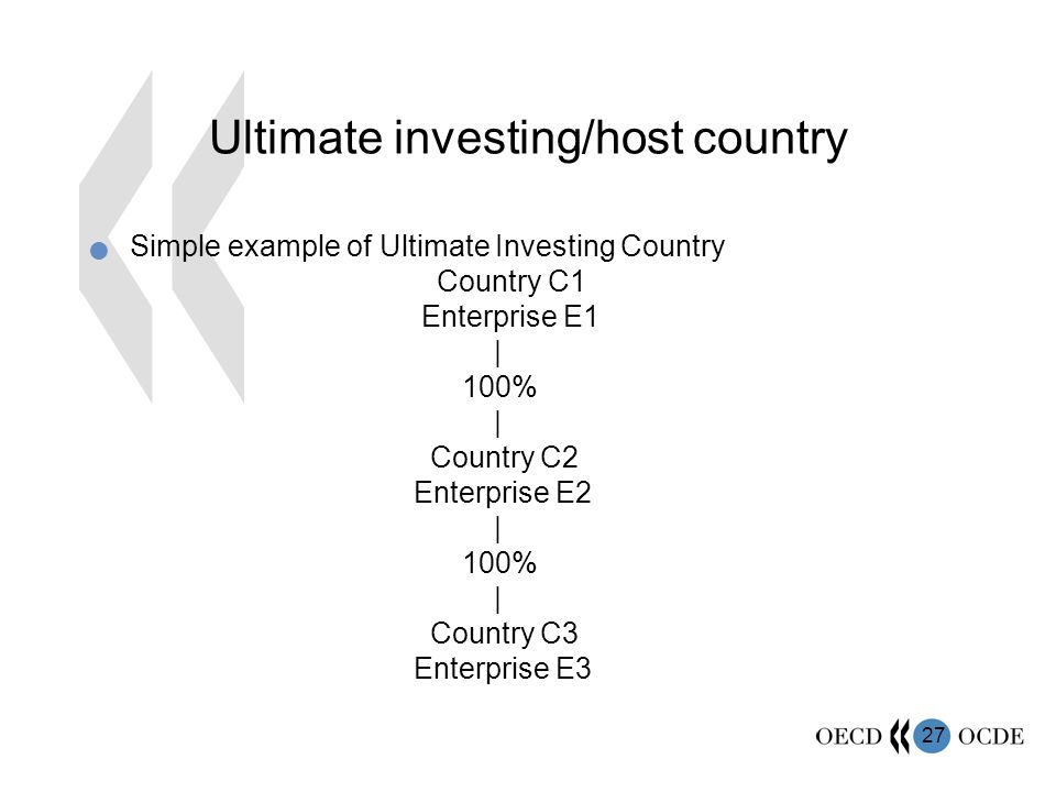 28 Ultimate investing/host country More Complex Example of Ultimate Investing Country Country C1 Country C3 Country C5 Enterprise E1 Enterprise E3 Enterprise E5 | | | 60% 20% 80% | | | Country C2 Country C4 Country C6 Enterprise E2 Enterprise E4 Enterprise E6 | | | 70% 20% 10% | | | ______________________________________________ | Country C7 | | Enterprise E7 |