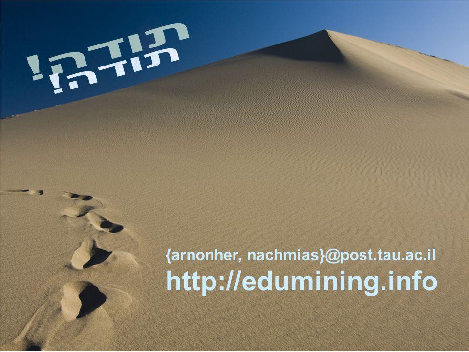 {arnonher, nachmias}@post.tau.ac.il http://edumining.info